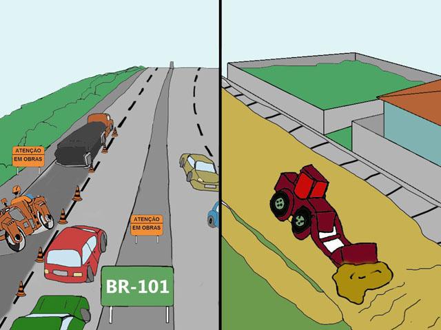 Melhorias na ICR-356 e BR-101