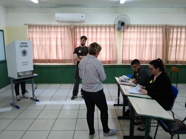 Votos de deputados e senadores em Balneário Rincão