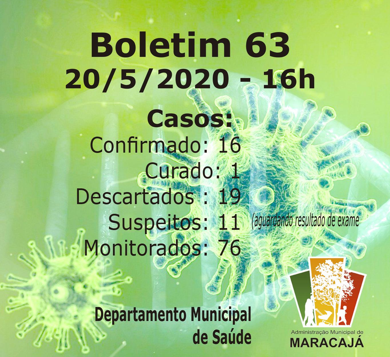 Covid-19: mais três casos confirmados em Maracajá e um é de Araranguá