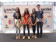 Resultados da I etapa dp VII Circuito ACX-Içara de xadrez rápido