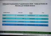 Apresentação de relatório da Saúde vira cobrança por vacinas na Alesc