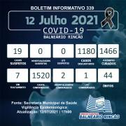 Balneário Rincão registra mais uma morte provocada pela covid-19