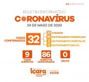 HSD conta com quatro pessoas fora da UTI com suspeitas de coronavírus (covid-19)