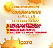 HSD conta com uma pessoa na UTI e Içara conta com 13 casos confirmados de covid-19