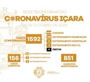 Morador de Sanga Funda é o 11° óbito registrado por covid-19 em Içara