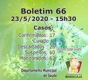 Lacen confirma 17º caso de coronavírus (covid-19) na cidade de Maracajá