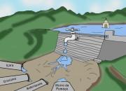 Economize água e ajude a Terra