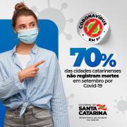 Coronavírus em SC: 70% das cidades não registram mortes por Covid em setembro