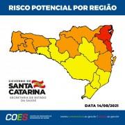 Coronavírus SC: Matriz de Risco aponta apenas duas regiões em estado Gravíssimo