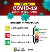 Município de Jacinto Machado registra a nona morte por Covid-19