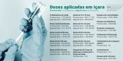 Município de Içara recebe as primeiras doses da vacina da Pfizer
