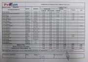 Variação no preço da gasolina comum é de R$ 0,13 centavos em Içara