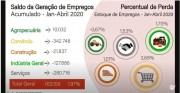 Webinar promovido pela Unesc debate o futuro pós-pandemia com lideranças do Sul