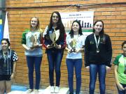 Meninas Brilham e Xadrez Içara é Vice Campeão Geral do FECAJ 2019