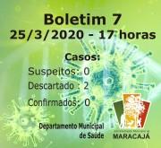 Não há mais casos suspeitos, nem confirmados, de covid-19 em Maracajá