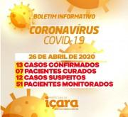 HSD conta com uma pessoa na UTI em recuperação de coronavírus