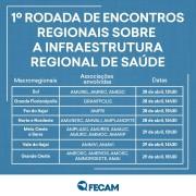 Governo sinaliza e municípios devem receber informações sobre infraestrutura hospitalar