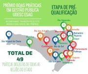 Prêmio Boas Práticas em Gestão Pública 2018 divulga resultado