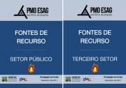 PMO Esag divulga lista com fontes de recursos para organizações