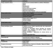 Vacinação contra gripe começa dia 23 em Maracajá