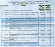 Orçamento regionalizado definiu prioridades do extremo sul
