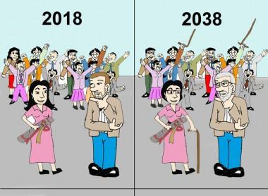 Cápsula do Tempo 2038