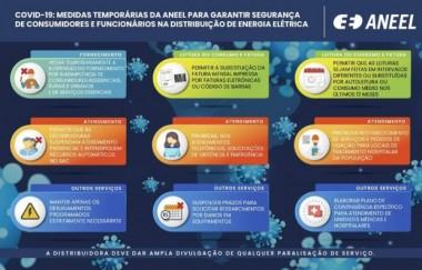 Coronavírus em SC: Aneel anuncia medidas temporárias em todo o país