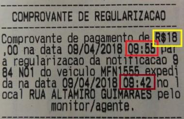 Cobrança de R$ 18 gera notificação ao Procon contra Rotativo